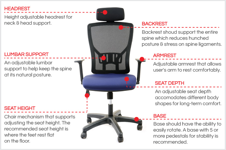 A-good-office-chair-ergonomic