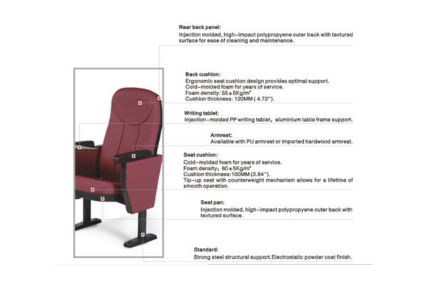 Auditorium-Chair-Explained